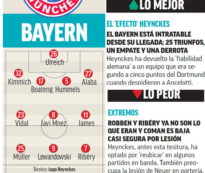 Vidal y Bravo ya tienen rivales en la Champions