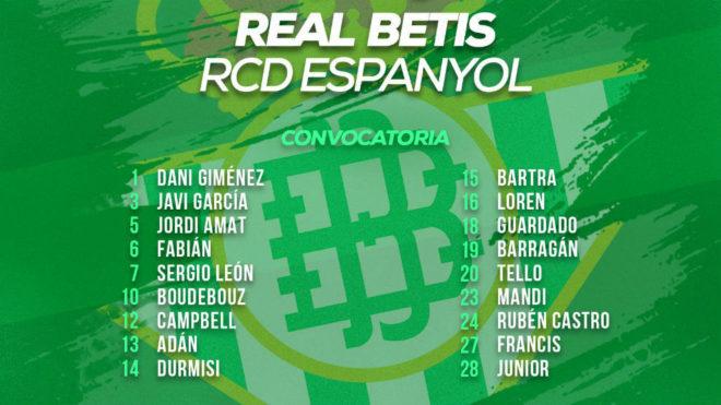 Guardado, principal novedad en la lista del Betis para recibir al Espanyol