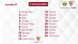 Lista de convocados del Sevilla.