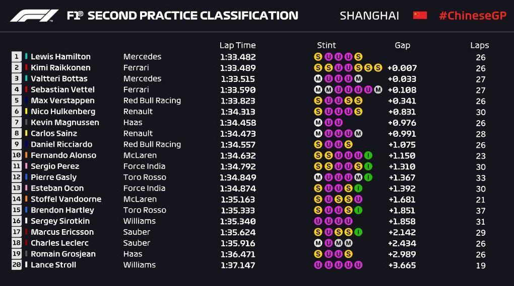 Formula 1 - 2018 / F2 Series - Página 8 15236052335501