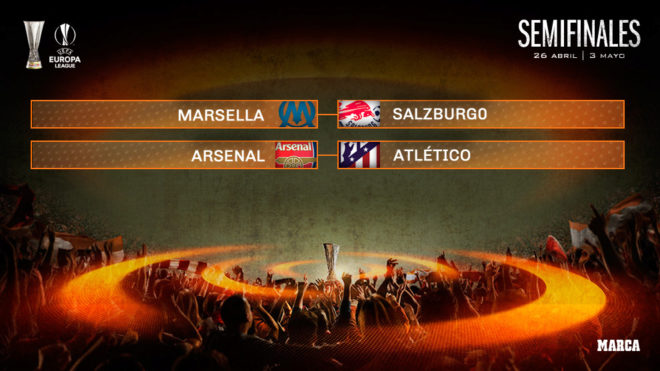 Enfrentamientos de Semifinales de UEFA Europa League 2018