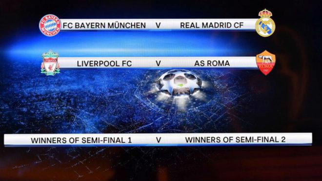 Sorteo Champion League Gallery: Sorteo Champions: Semifinales De Champions: Fechas