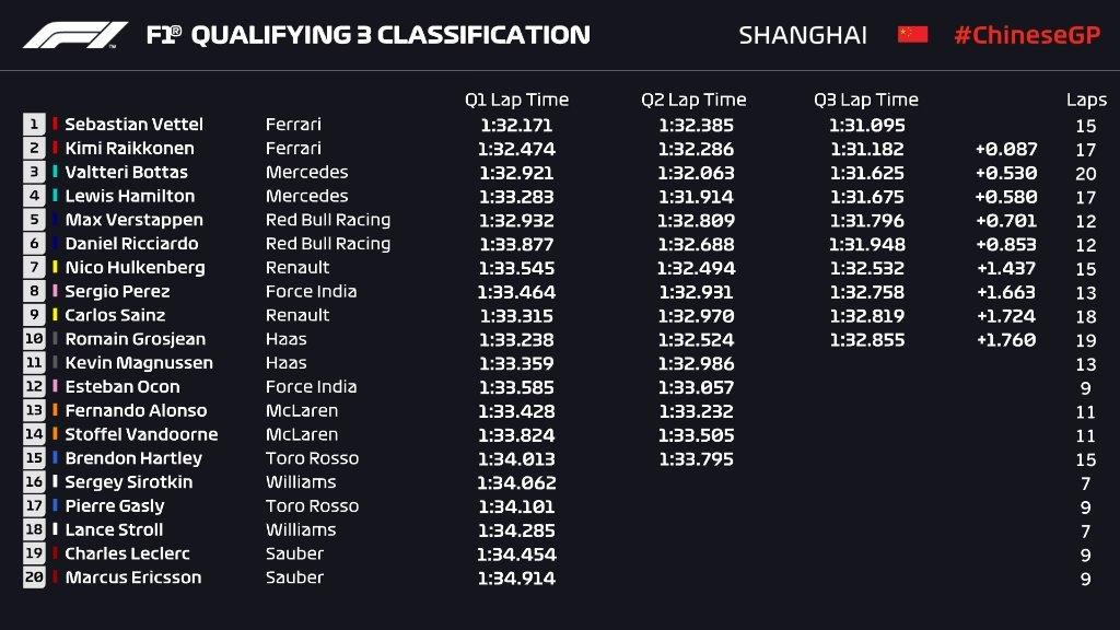 Gran Premio de China 2018 15236904343320