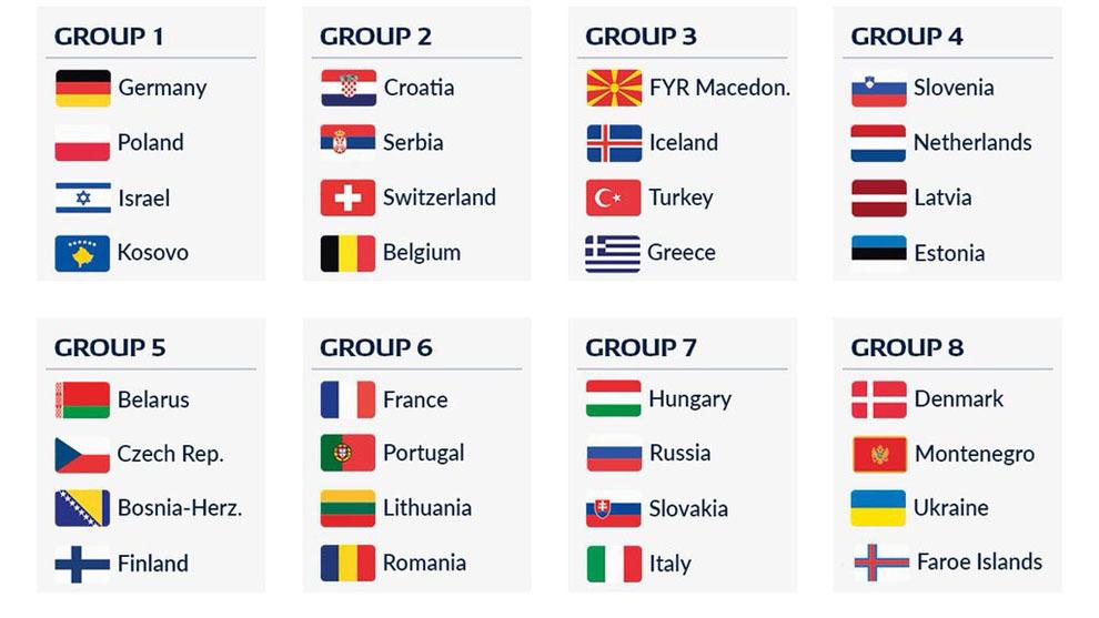 Calendario Europeo Balonmano 2020.Sorteo Propicio Para Francia Y Dinamarca En La Clasificacion Del