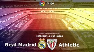Real Madrid - Athletic - Santiago Bernabéu - 21:30 horas