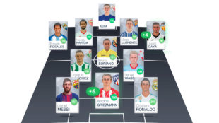 LaLiga probable line-ups: Week 34
