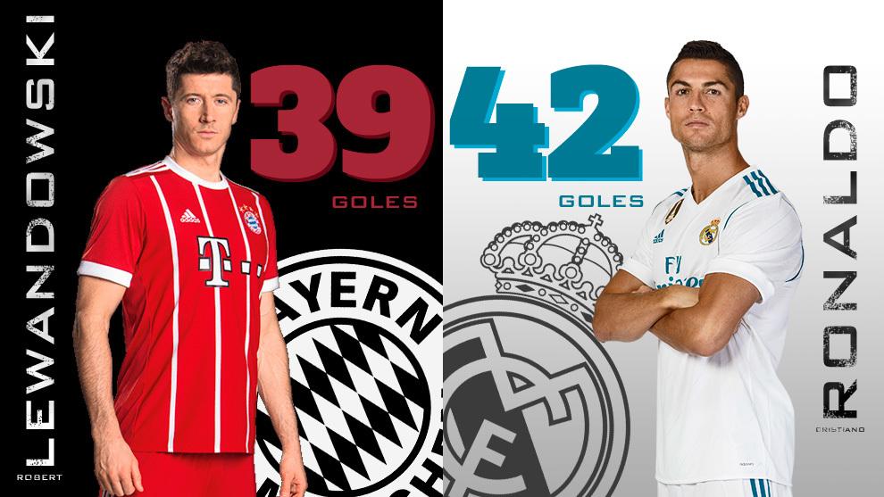 Lewandoswski, a la izquierda, y Cristiano Ronaldo, estrellas del duelo...