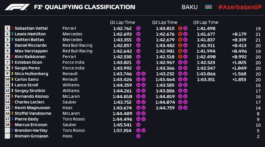 Formula 1 - 2018 / F2 Series - Página 9 15249250740852