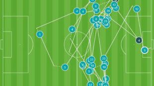 Todos los pases del Madrid en la jugada del 1-1
