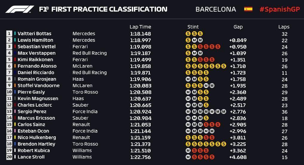 Gran Premio de España 2018 15260353890064