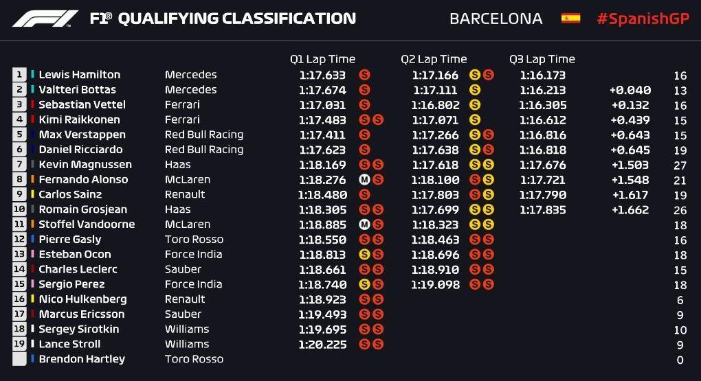 Formula 1 - 2018 / F2 Series - Página 10 15261346275420