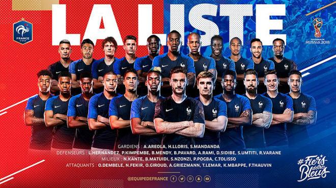 Los 23 convocados por la selección de Francia para el Mundial de...