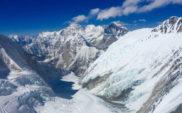 Perspectiva del Everest.