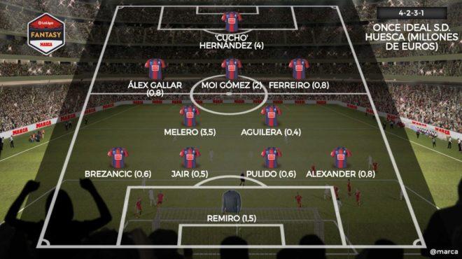 Jugadores como Chimy Ávila y Sastre también podrían estar el el...