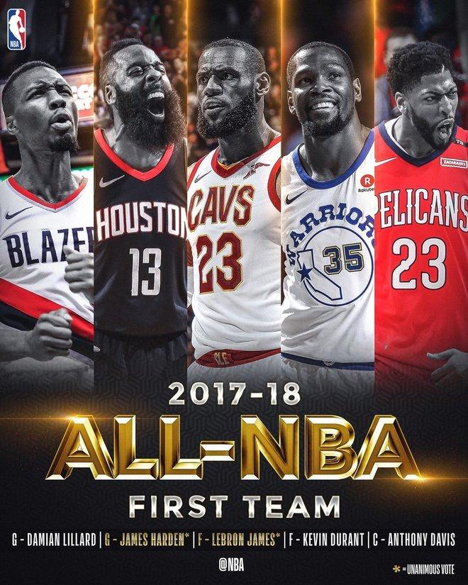 Durant, Harden y LeBron James en el quinteto ideal de la NBA