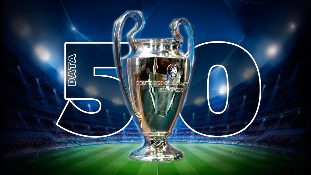 Champions League Real Madrid Vs Liverpool The Top 50 Champions League Final Stats Marca In English