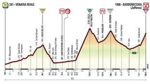 Así es el perfil de la 19ª etapa del Giro de Italia