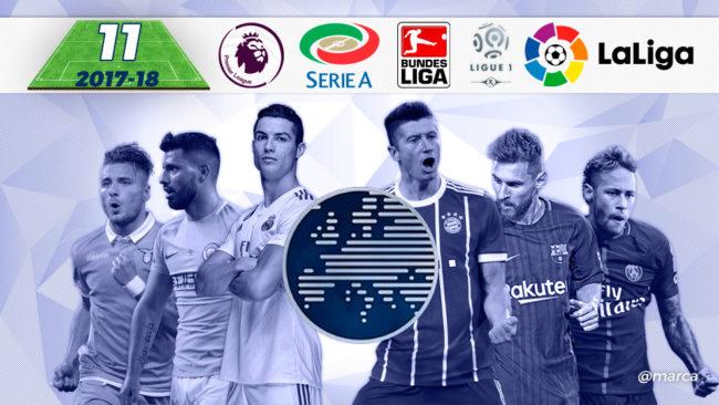 Los onces del año en las cinco grandes ligas de Europa