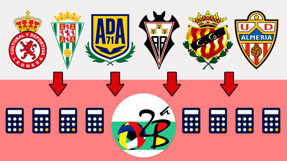 Liga 123: La calculadora de Segunda: ¿Qué necesita tu equipo para ...