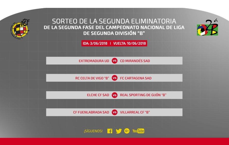 Playoffs ascenso a Segunda División 2018 15275198062915