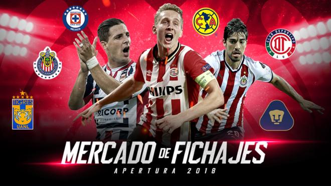 Listos los grupos de la Copa MX Apertura 2018