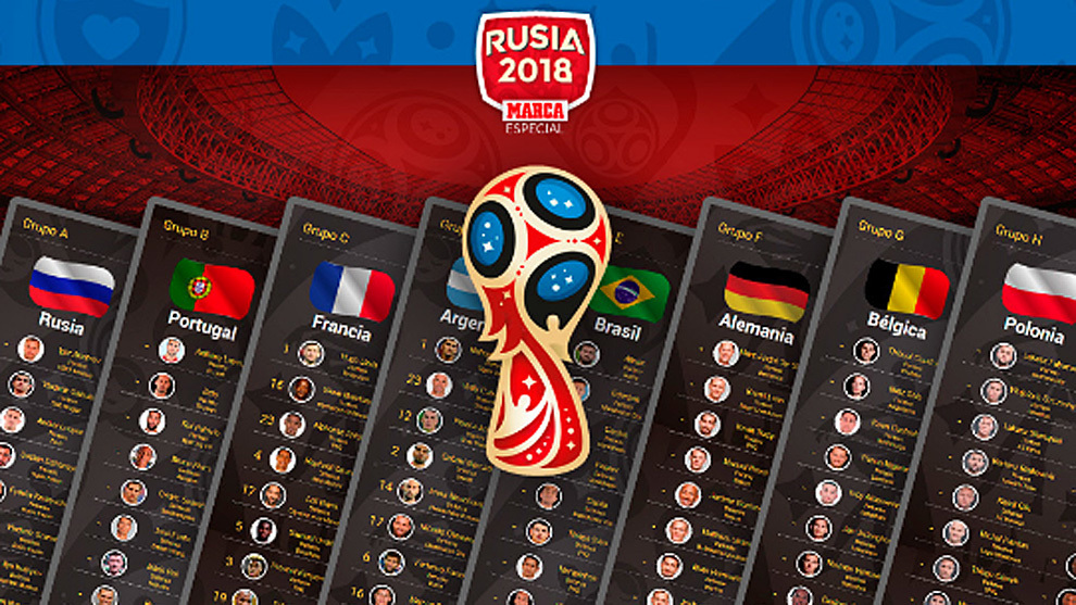 2018 FIFA World Cup Russia - List of Players