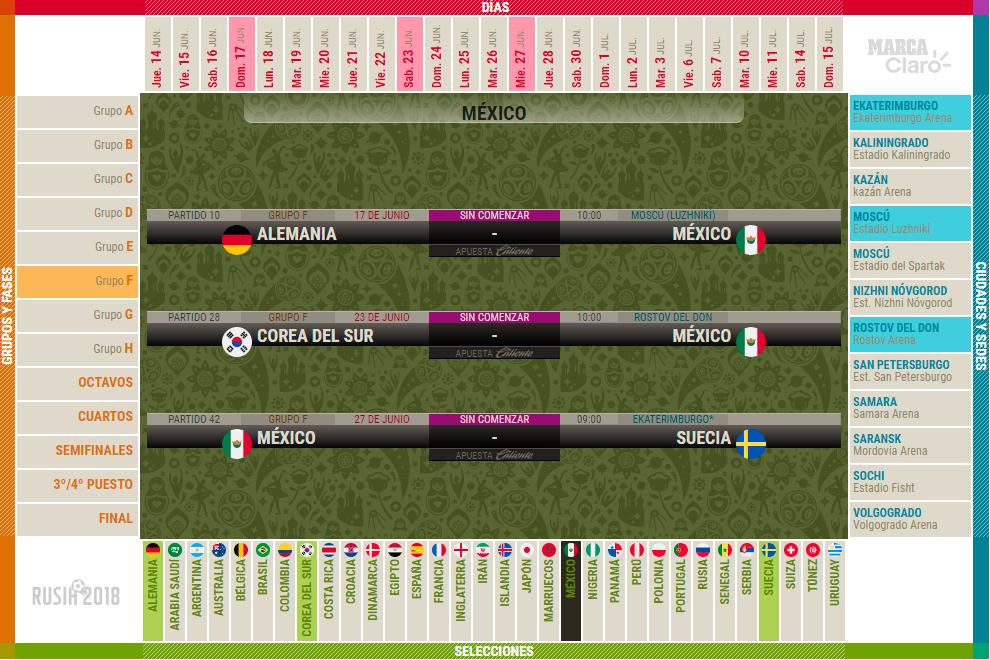 Mundial Rusia 2020 Calendario.Lo Mejor Del Mundial De Rusia 2018 Marca Claro Mexico