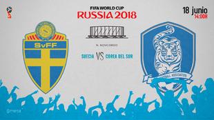 Suecia vs Corea del Sur - Mundial 2018
