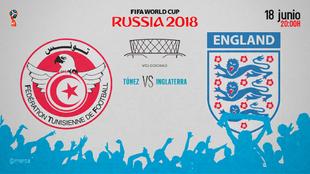 "Túnez - Inglaterra - ""0:00 horas - Mundial 2018"
