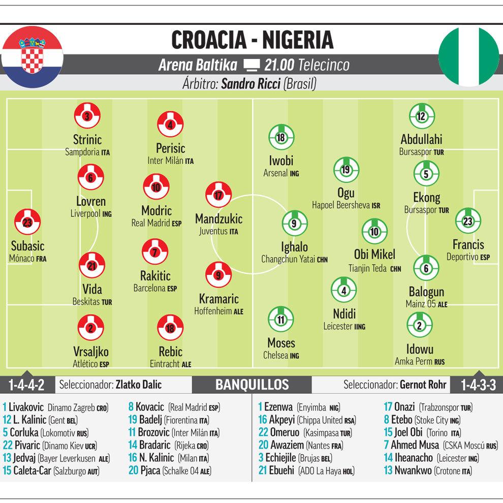 Croacia le ganó a Nigeria en nuestro grupo