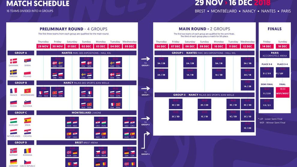 El cartel con todos los partidos y los horarios del Europeo de Francia