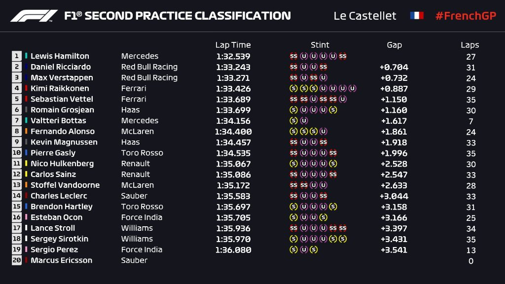 Gran Premio de Francia 2018 15296820264169