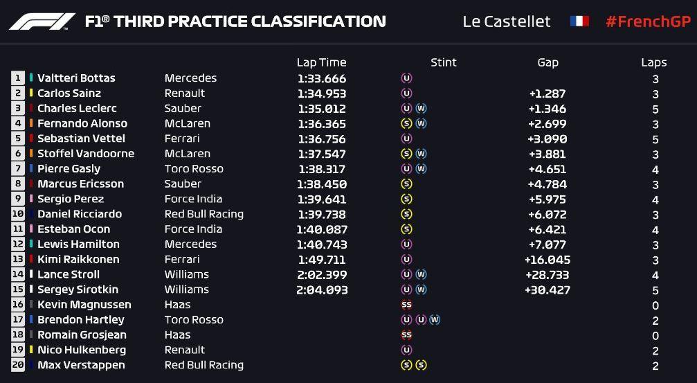 Gran Premio de Francia 2018 15297560234181