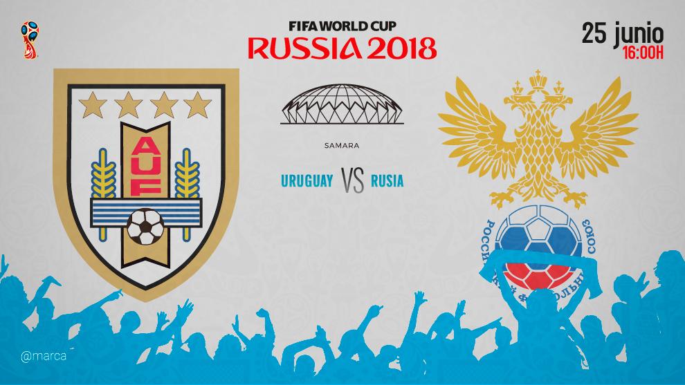 Resumen y goles del Uruguay vs. Rusia del Mundial 2018