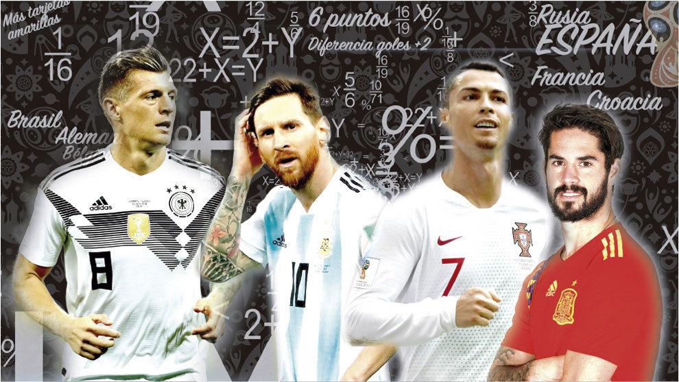 La clasificación de la fase de Grupos del Mundial en vilo con grandes...