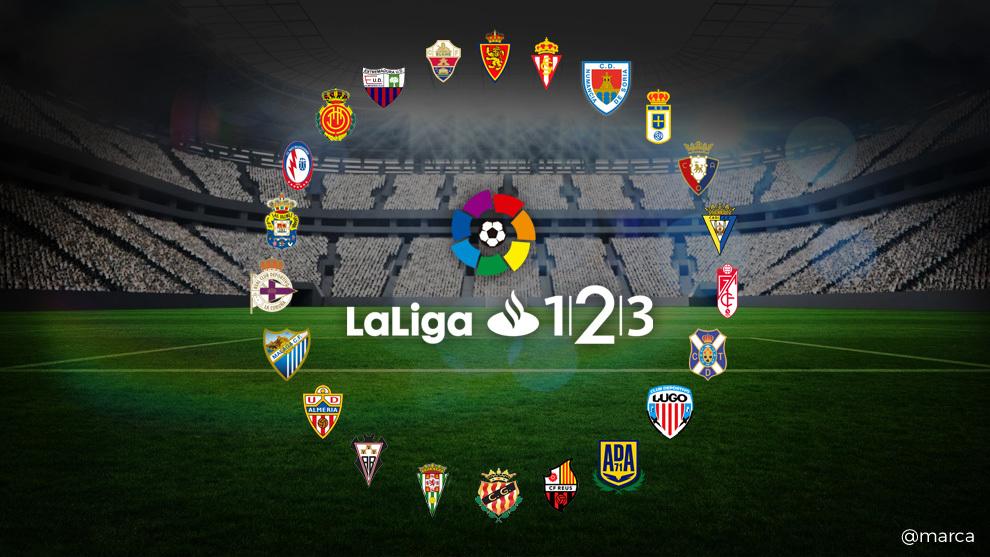 Liga 123: Así acabó el mercado de fichajes de Segunda división 2018 ...