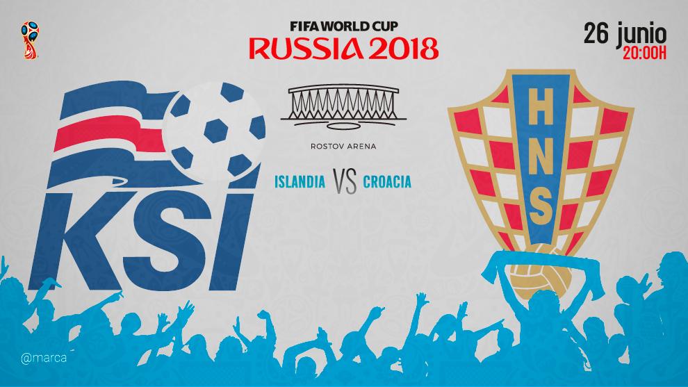 Partido entre Islandia y Croacia el martes 26 a las 20:00.