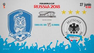 Partido entre Corea del Sur y Alemania el miércoles 27 de junio a las...