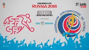 Partido del Mundial de Rusia entre Costa Rica y Suiza el miércoles 27...