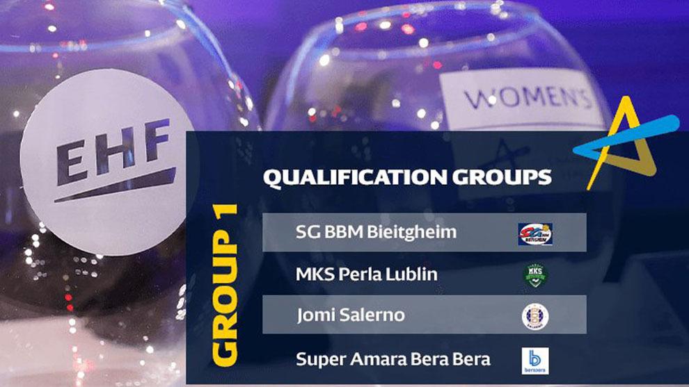 El grupo 1 de la fase previa de la Liga de Campeones 2018/19