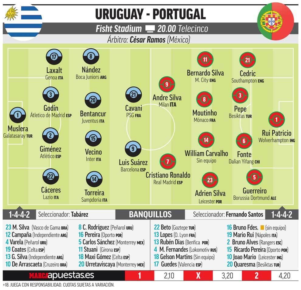 Uruguay sacó la garra y eliminó a Portugal