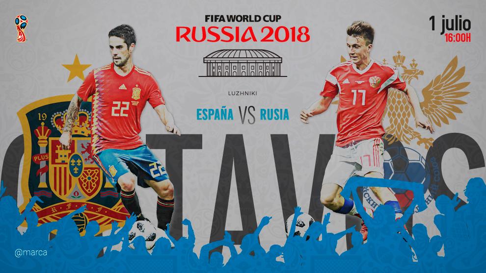Mundial 2018 espa a vs rusia horario y d nde ver en tv for Juego del madrid hoy