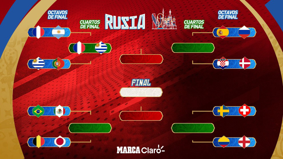 Mundial 2018 Rusia: Ya hay un cruce seguro en cuartos de ...