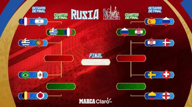 Definidos todos los Cuartos de Final; Brasil y Uruguay contra Europa