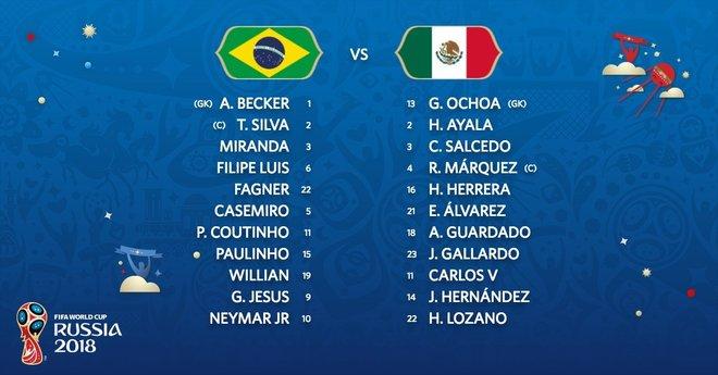 Estos fueron los graciosos memes que generó el partido México vs Brasil