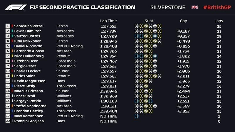 Gran Premio de Gran Bretaña 2018 15308886614553