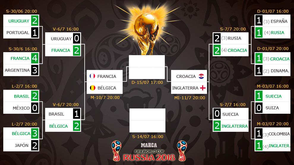 textura clara 100% autenticado comprar bien Fútbol: Semifinales del Mundial de Rusia 2018: Horarios y ...