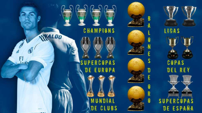0cb8a02811 Real Madrid: Cristiano Ronaldo: Goles, títulos y todas las ...