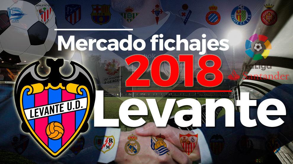 El mercado de fichajes del Levante al detalle en la temporada 2018-19.