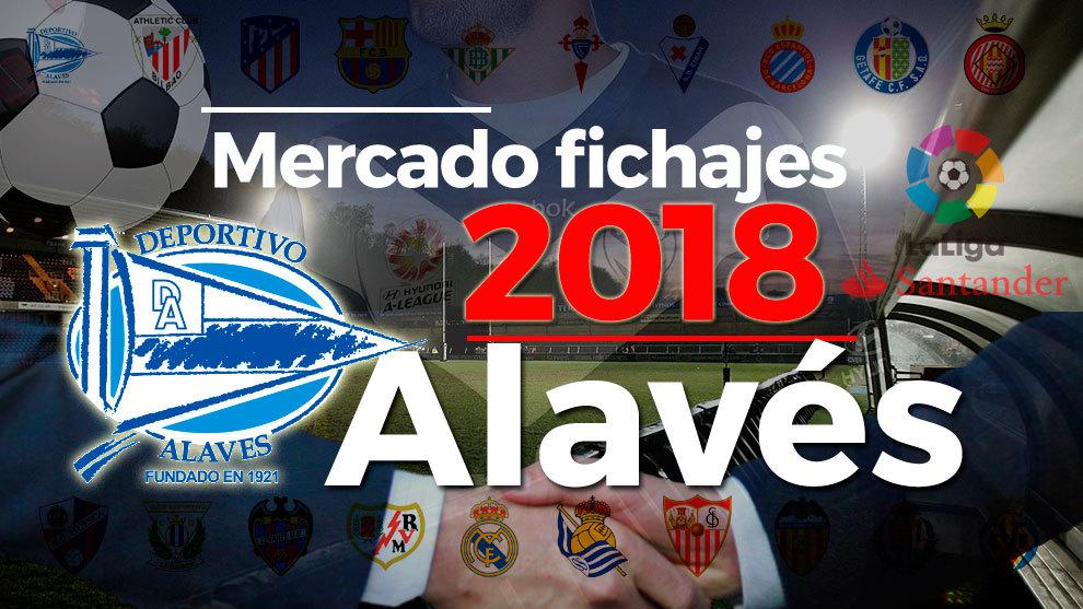 El mercado de fichajes del Alavés al detalle en la temporada 2018-19.